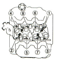 Intake manifold torque sequence