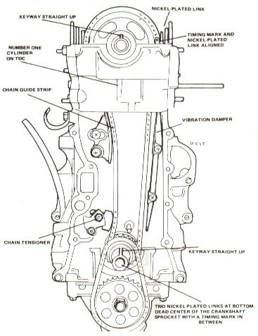Timing Chain 2004 Chrysler Sebring Water Pump Diagram additionally P 0900c152800ad9ee further T11197232 1996 dodge caravan timing belt also Mazda trk 72 93 eng1 besides Is The Cylinder Head Schematics Diagram Of Engine. on mazda 3 water pump location