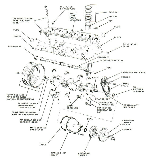 jeep cjs 1949 86 in line 6 cylinder engine lower engine components