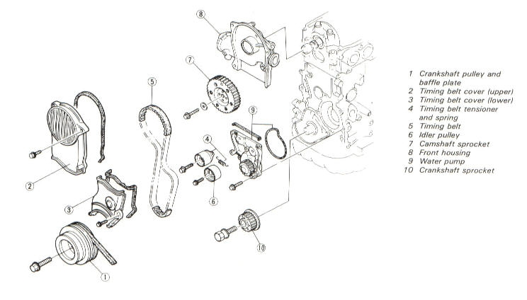 mazda b2200 engine bearing mazda free engine image for user manual