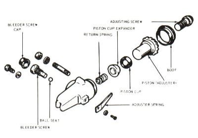 Front Wheel Cylinder Assembly (1977 And Earlier Models)