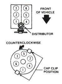 How To Draw Transport likewise Historia De Le Mans moreover Avgasror P384125 as well Wiring Diagram 1979 Jeep Cj7 furthermore Ford. on 1977 ford capri