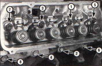 Cylinder head torque sequence