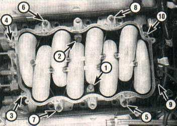 Intake manifold torque sequence DOHC engines
